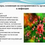 Факторы влияющие на восприимчивость организма