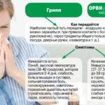 Грипп, ОРВИ, прочие вирусные сезонные заболевания