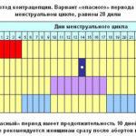 Календарный