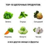 Кислые продукты