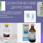 Осмотические лекарственные растворы