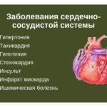 Заболевания сердца и сердечно-сосудистой системы