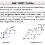 Применение некоторых медикаментозных средств